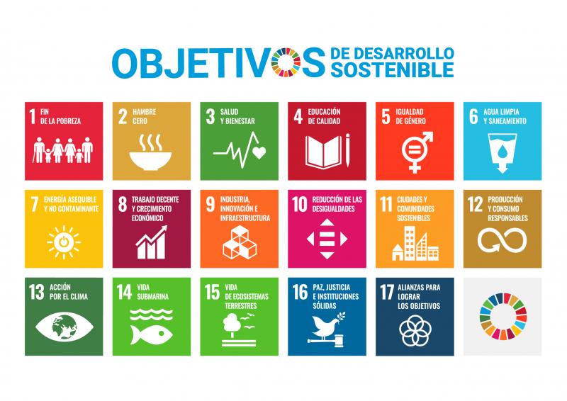 Objetivos de Desarrollo Sostenible Asociación Faunatura